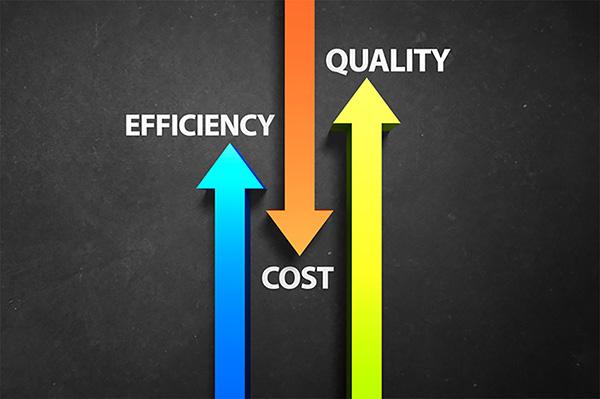 shop efficiency